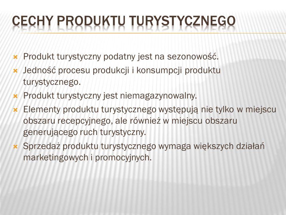 Produkt turystyczny podatny jest na sezonowość. Jedność procesu produkcji i konsumpcji produktu turystycznego. Produkt turystyczny jest niemagazynowal