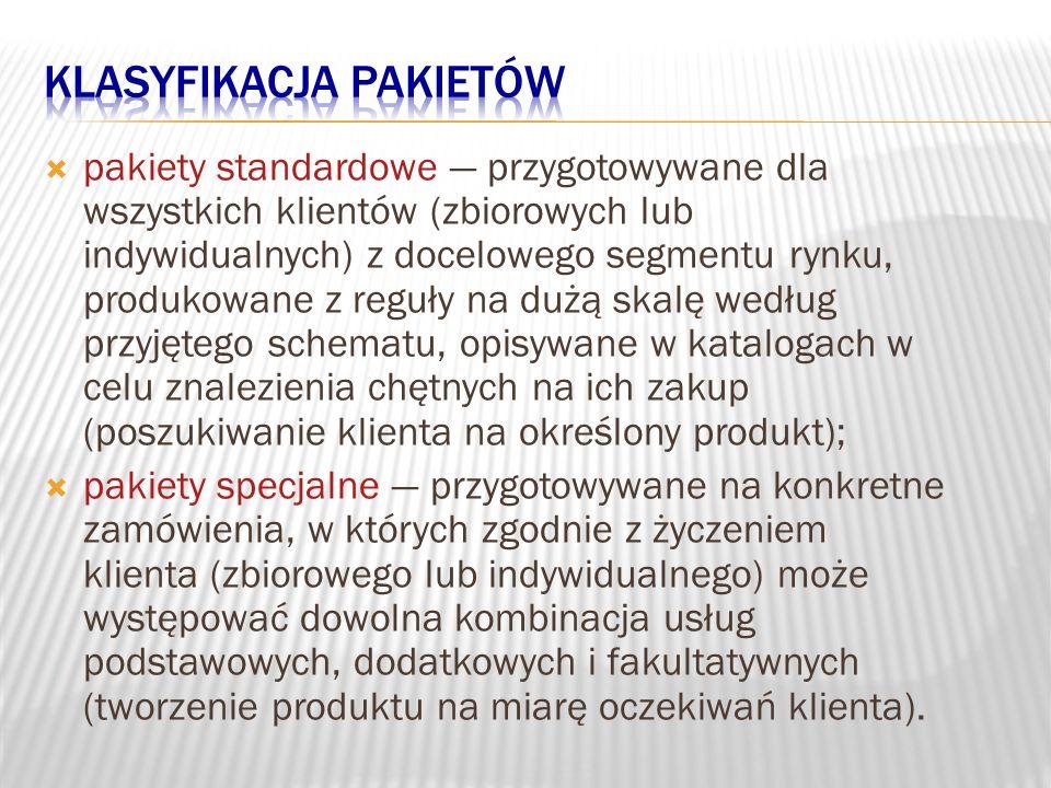 pakiety standardowe przygotowywane dla wszystkich klientów (zbiorowych lub indywidualnych) z docelowego segmentu rynku, produkowane z reguły na dużą s