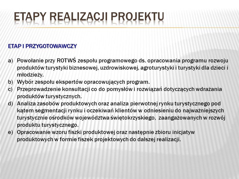 ETAP I PRZYGOTOWAWCZY a)Powołanie przy ROTWŚ zespołu programowego ds. opracowania programu rozwoju produktów turystyki biznesowej, uzdrowiskowej, agro