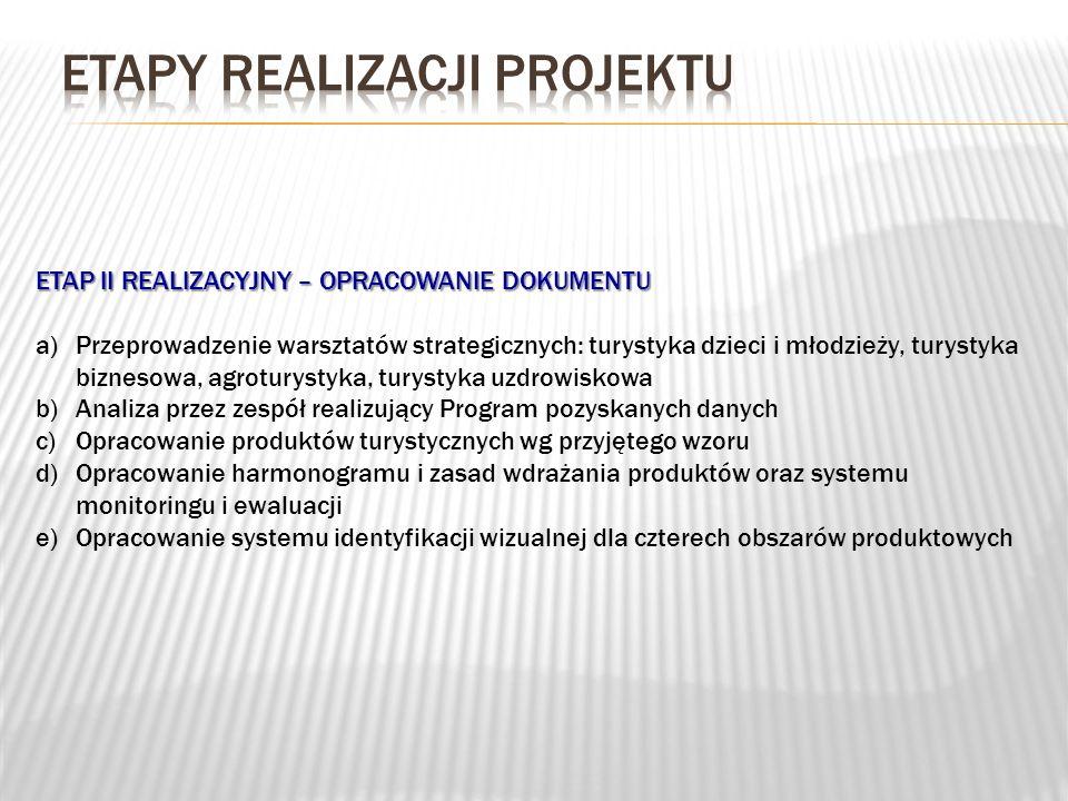 ETAP II REALIZACYJNY – OPRACOWANIE DOKUMENTU a)Przeprowadzenie warsztatów strategicznych: turystyka dzieci i młodzieży, turystyka biznesowa, agroturys