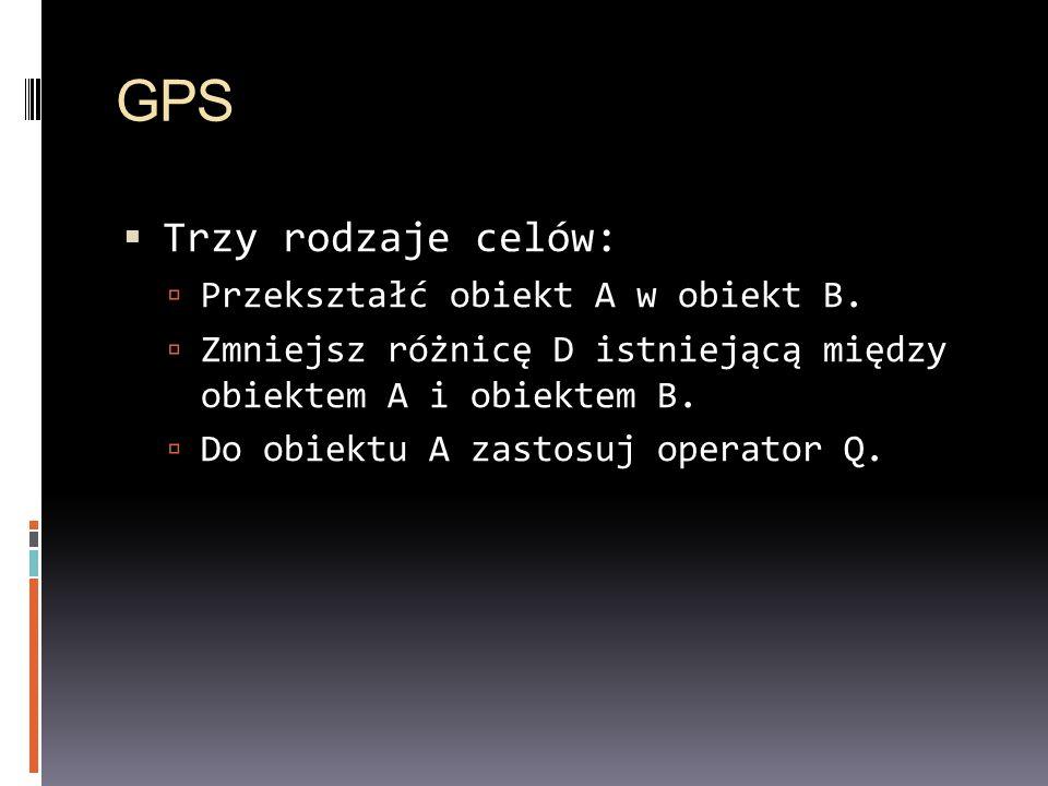 GPS Trzy rodzaje celów: Przekształć obiekt A w obiekt B. Zmniejsz różnicę D istniejącą między obiektem A i obiektem B. Do obiektu A zastosuj operator