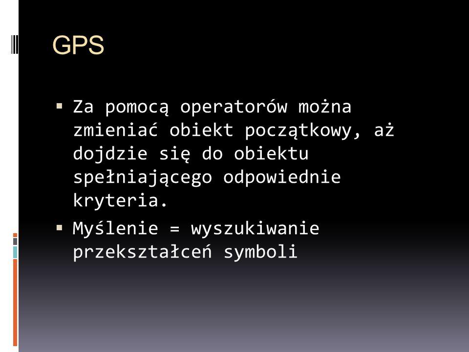 Za pomocą operatorów można zmieniać obiekt początkowy, aż dojdzie się do obiektu spełniającego odpowiednie kryteria. Myślenie = wyszukiwanie przekszta