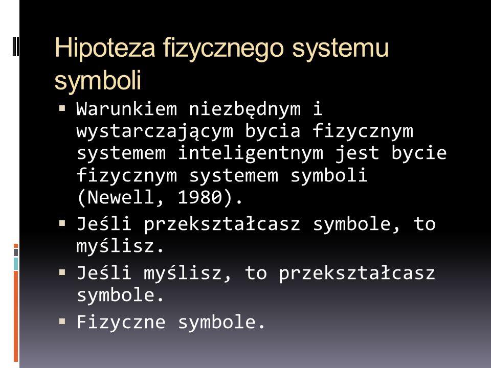 Hipoteza fizycznego systemu symboli Warunkiem niezbędnym i wystarczającym bycia fizycznym systemem inteligentnym jest bycie fizycznym systemem symboli