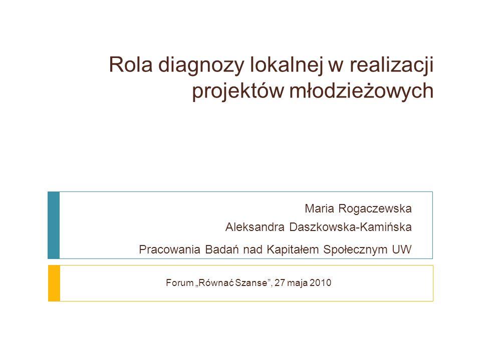 Rola diagnozy lokalnej w realizacji projektów młodzieżowych Maria Rogaczewska Aleksandra Daszkowska-Kamińska Pracowania Badań nad Kapitałem Społecznym