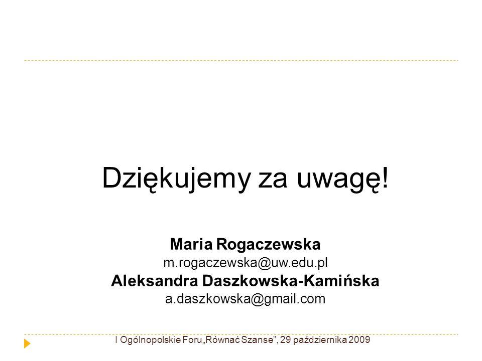 Dziękujemy za uwagę! Maria Rogaczewska m.rogaczewska@uw.edu.pl Aleksandra Daszkowska-Kamińska a.daszkowska@gmail.com I Ogólnopolskie ForuRównać Szanse
