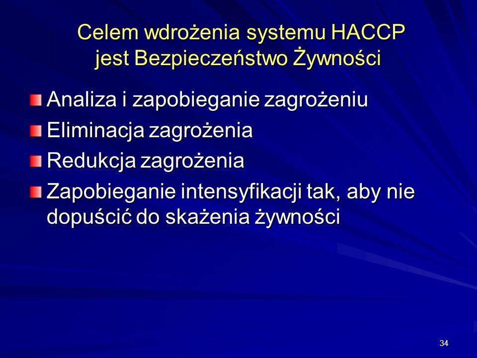 34 Celem wdrożenia systemu HACCP jest Bezpieczeństwo Żywności Celem wdrożenia systemu HACCP jest Bezpieczeństwo Żywności Analiza i zapobieganie zagroż