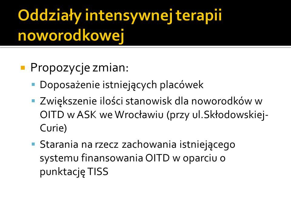 Propozycje zmian: Doposażenie istniejących placówek Zwiększenie ilości stanowisk dla noworodków w OITD w ASK we Wrocławiu (przy ul.Skłodowskiej- Curie