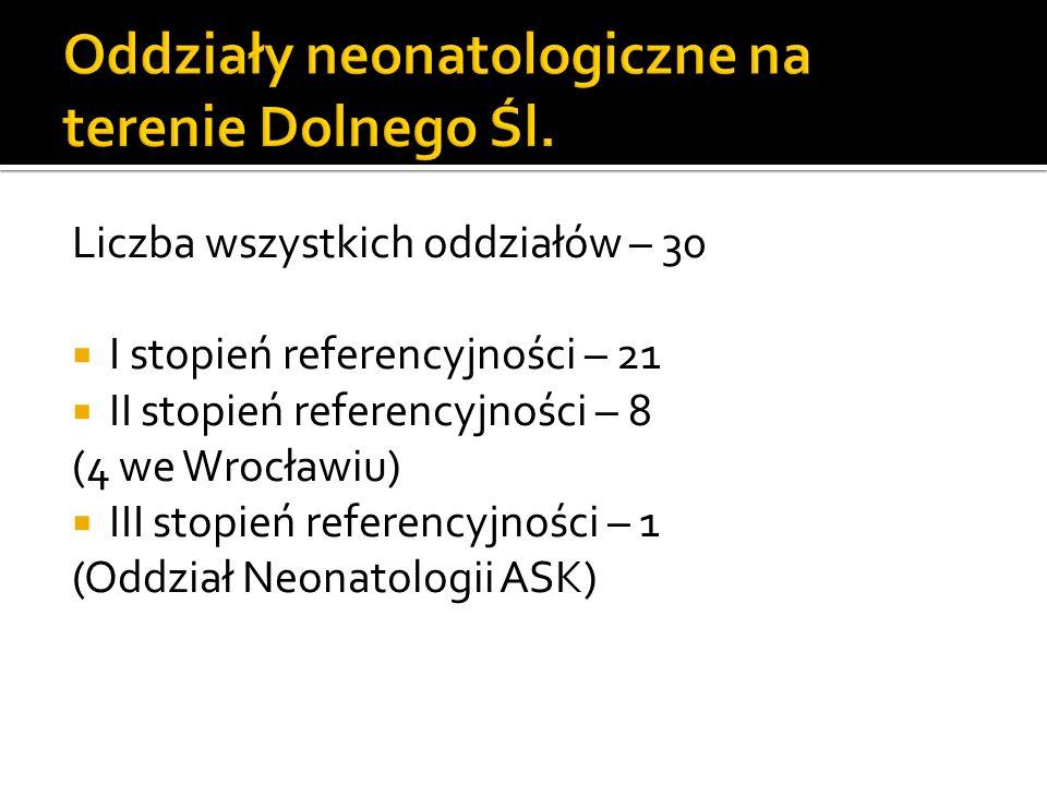 Liczba wszystkich oddziałów – 30 I stopień referencyjności – 21 II stopień referencyjności – 8 (4 we Wrocławiu) III stopień referencyjności – 1 (Oddzi