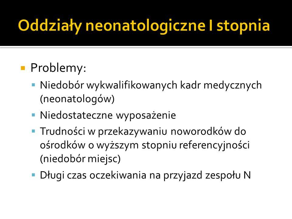 Problemy: Niedobór wykwalifikowanych kadr medycznych (neonatologów) Niedostateczne wyposażenie Trudności w przekazywaniu noworodków do ośrodków o wyżs