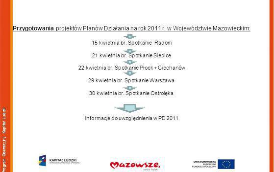 Program Operacyjny Kapitał Ludzki Przygotowania projektów Planów Działania na rok 2011 r. w Województwie Mazowieckim: 15 kwietnia br. Spotkanie Radom