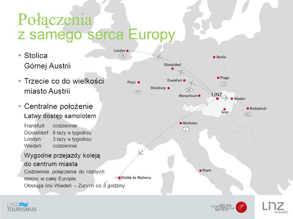 Stolica Górnej Austrii Trzecie co do wielkości miasto Austrii Centralne położenie Łatwy dostęp samolotem Frankfurt: codziennie Düsseldorf:6 razy w tygodniu Londyn: 3 razy w tygodniu Wiedeń: codziennie Wygodne przejazdy koleją do centrum miasta Codziennie połączenia do różnych miejsc w całej Europie Obsługa linii Wiedeń – Zurych co 2 godziny Połączenia z samego serca Europy
