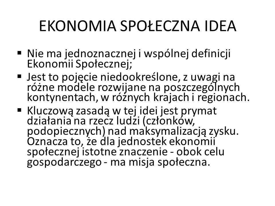 EKONOMIA SPOŁECZNA IDEA Nie ma jednoznacznej i wspólnej definicji Ekonomii Społecznej; Jest to pojęcie niedookreślone, z uwagi na różne modele rozwija