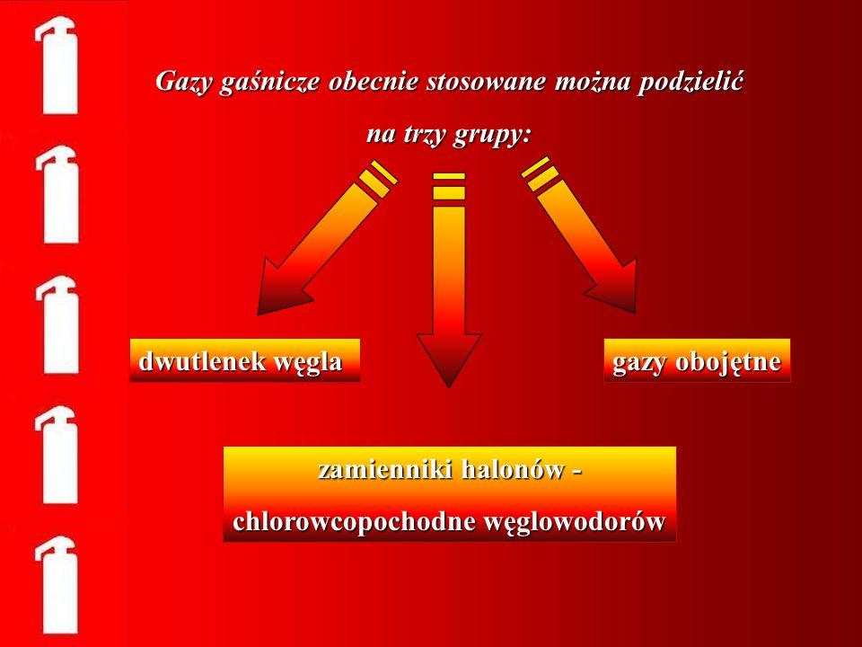 Gazy gaśnicze obecnie stosowane można podzielić na trzy grupy: gazy obojętne zamienniki halonów - chlorowcopochodne węglowodorów dwutlenek węgla