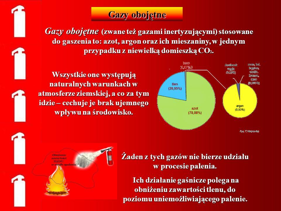 Gazy obojętne (zwane też gazami inertyzującymi) stosowane do gaszenia to: azot, argon oraz ich mieszaniny, w jednym przypadku z niewielką domieszką CO