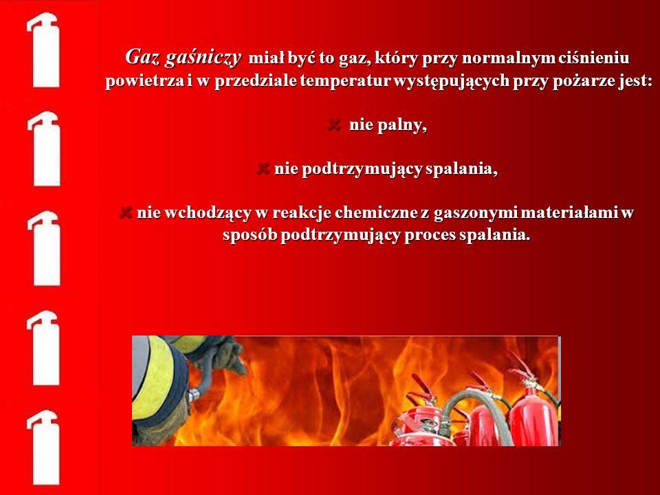 Dominującym mechanizmem gaśniczym gazów miała być zmiana parametrów cieplnych środowiska pożaru, polegająca m.in.