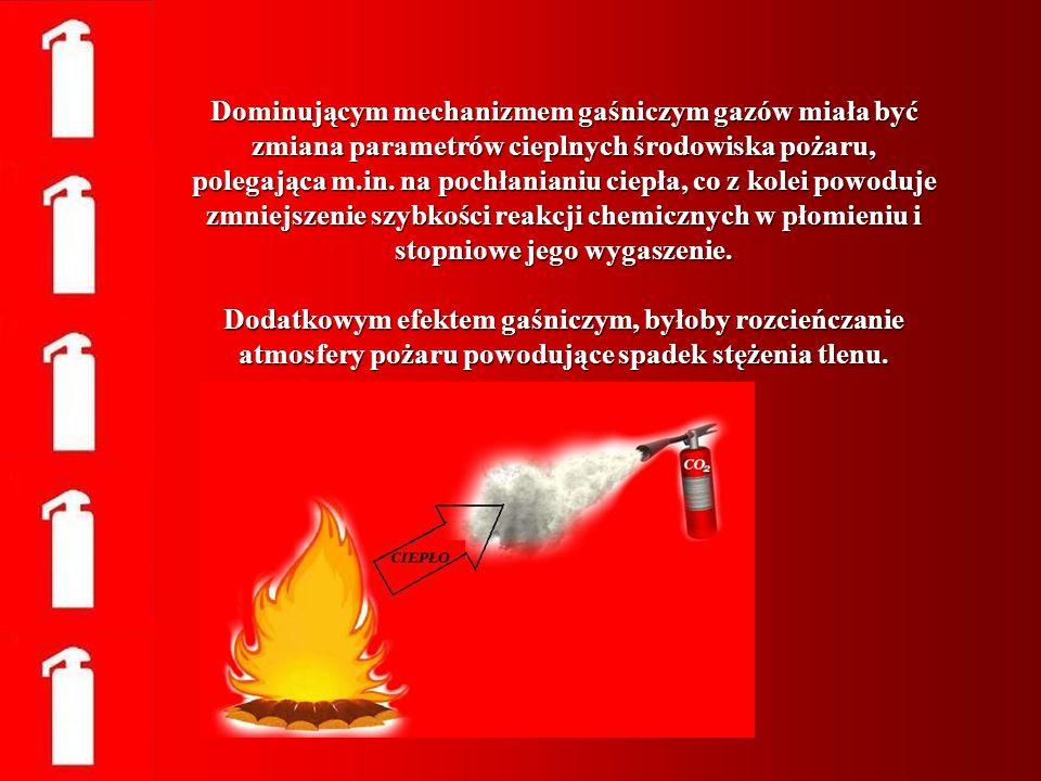 Dominującym mechanizmem gaśniczym gazów miała być zmiana parametrów cieplnych środowiska pożaru, polegająca m.in. na pochłanianiu ciepła, co z kolei p
