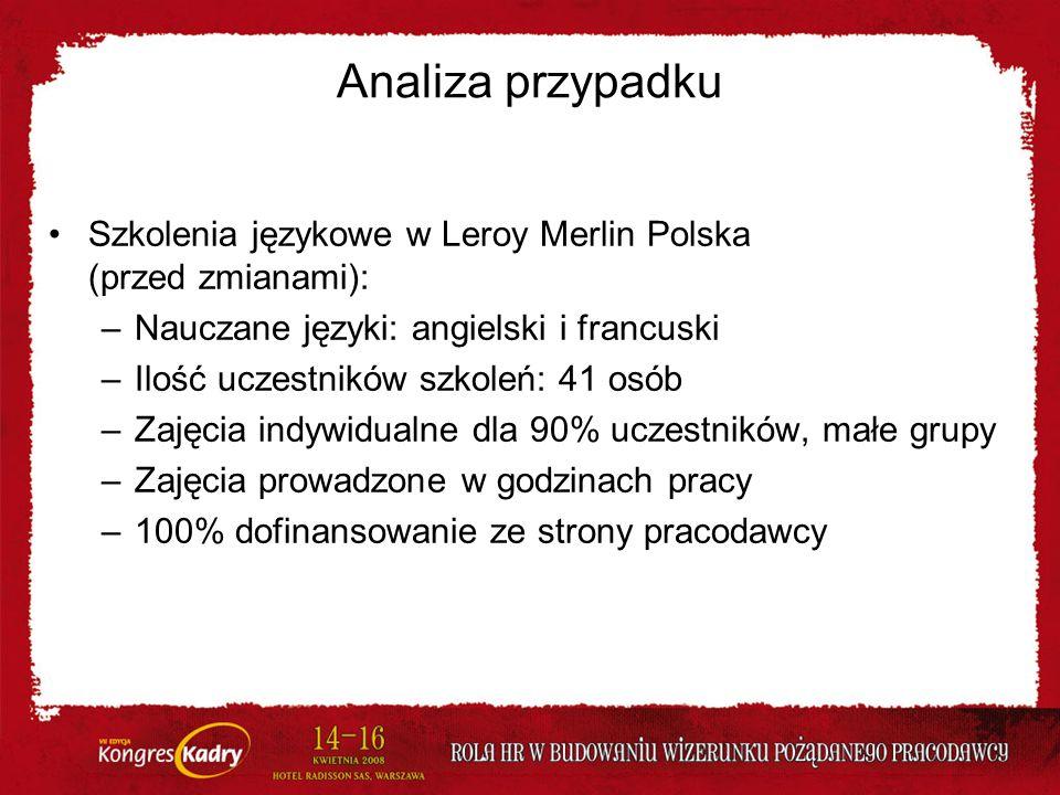 Analiza przypadku Szkolenia językowe w Leroy Merlin Polska (przed zmianami): –Nauczane języki: angielski i francuski –Ilość uczestników szkoleń: 41 os