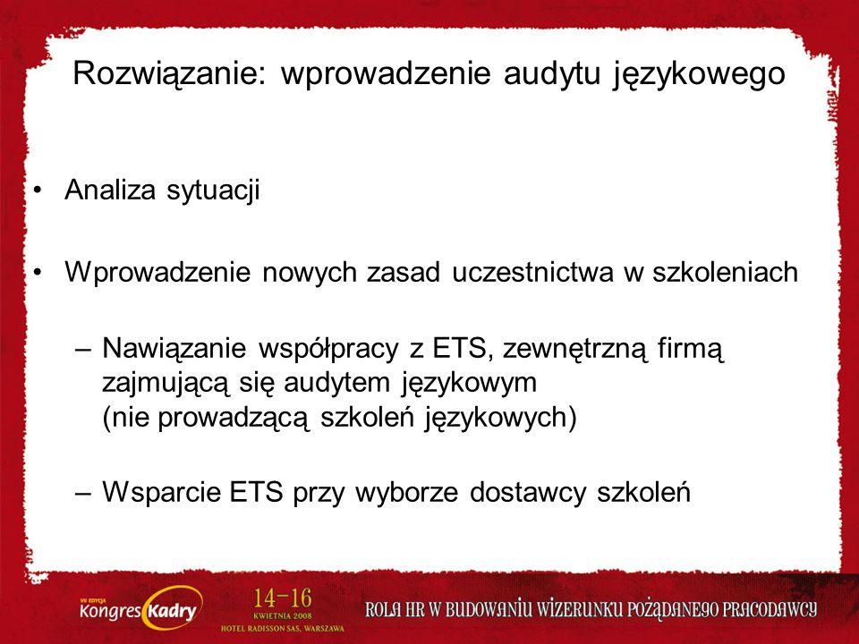 Rozwiązanie: wprowadzenie audytu językowego Analiza sytuacji Wprowadzenie nowych zasad uczestnictwa w szkoleniach –Nawiązanie współpracy z ETS, zewnęt