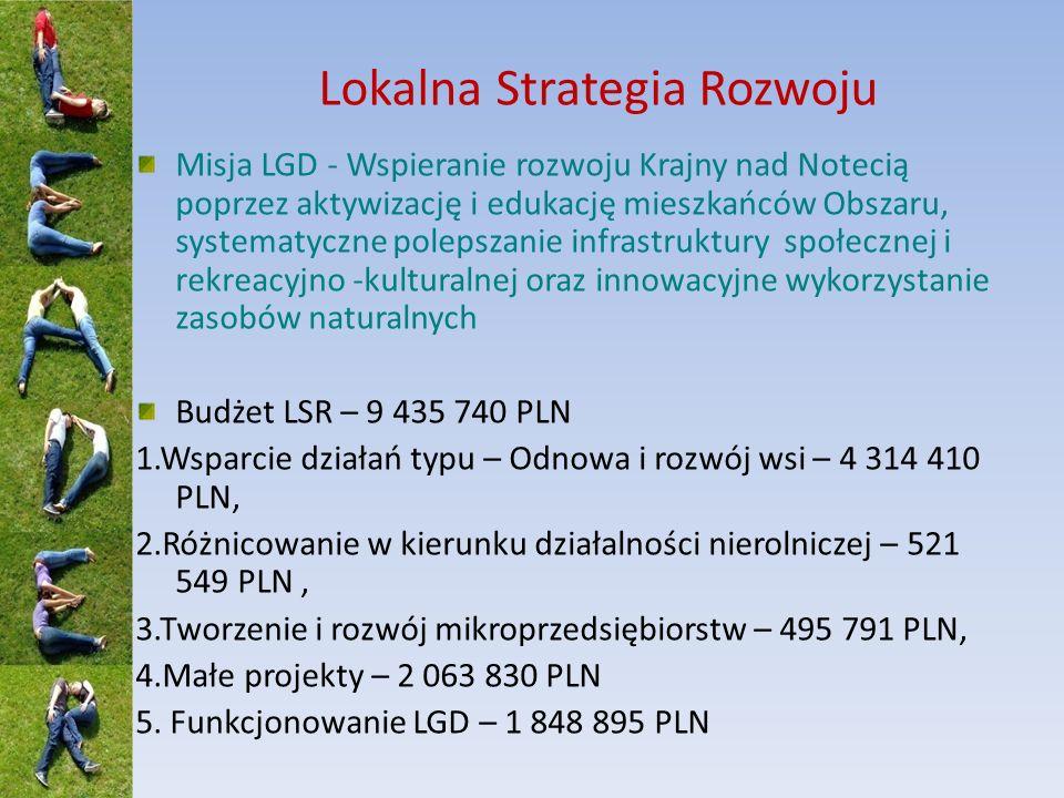 Podział środków w LSR Krajny nad Notecią