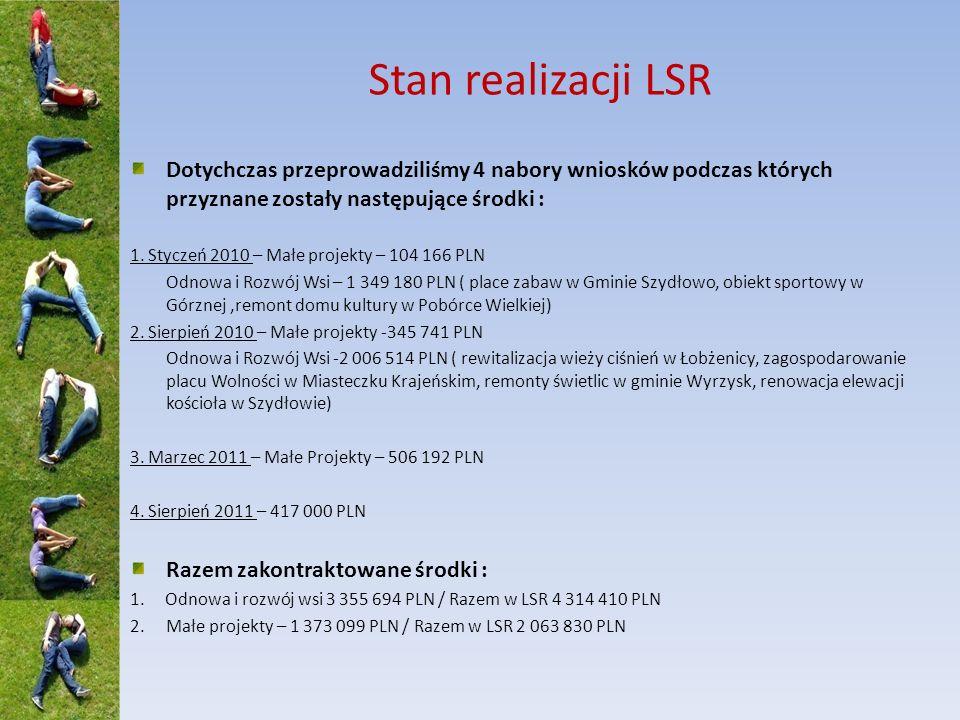 Stan realizacji LSR Dotychczas przeprowadziliśmy 4 nabory wniosków podczas których przyznane zostały następujące środki : 1.