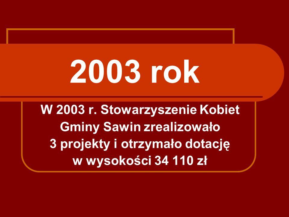 2003 rok W 2003 r. Stowarzyszenie Kobiet Gminy Sawin zrealizowało 3 projekty i otrzymało dotację w wysokości 34 110 zł