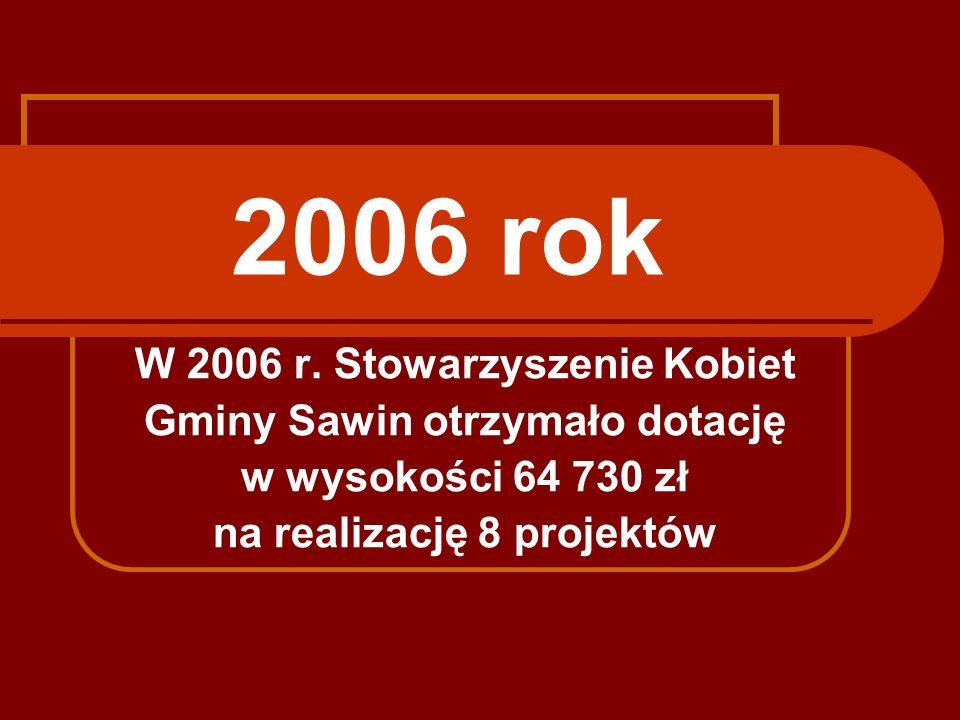 2006 rok W 2006 r. Stowarzyszenie Kobiet Gminy Sawin otrzymało dotację w wysokości 64 730 zł na realizację 8 projektów