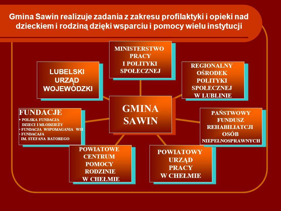 Gmina Sawin realizuje zadania z zakresu profilaktyki i opieki nad dzieckiem i rodziną dzięki wsparciu i pomocy wielu instytucji GMINA SAWIN MINISTERST