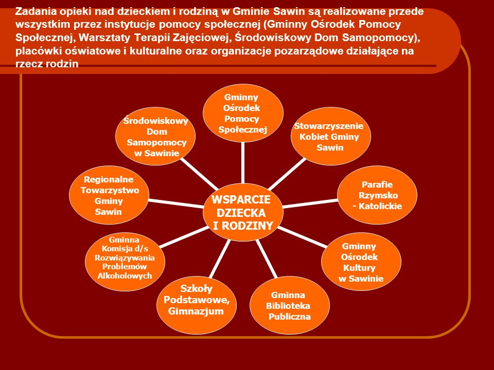 Zadania opieki nad dzieckiem i rodziną w Gminie Sawin są realizowane przede wszystkim przez instytucje pomocy społecznej (Gminny Ośrodek Pomocy Społec