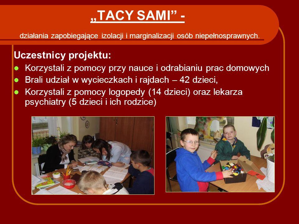 TACY SAMI - działania zapobiegające izolacji i marginalizacji osób niepełnosprawnych. Uczestnicy projektu: Korzystali z pomocy przy nauce i odrabianiu