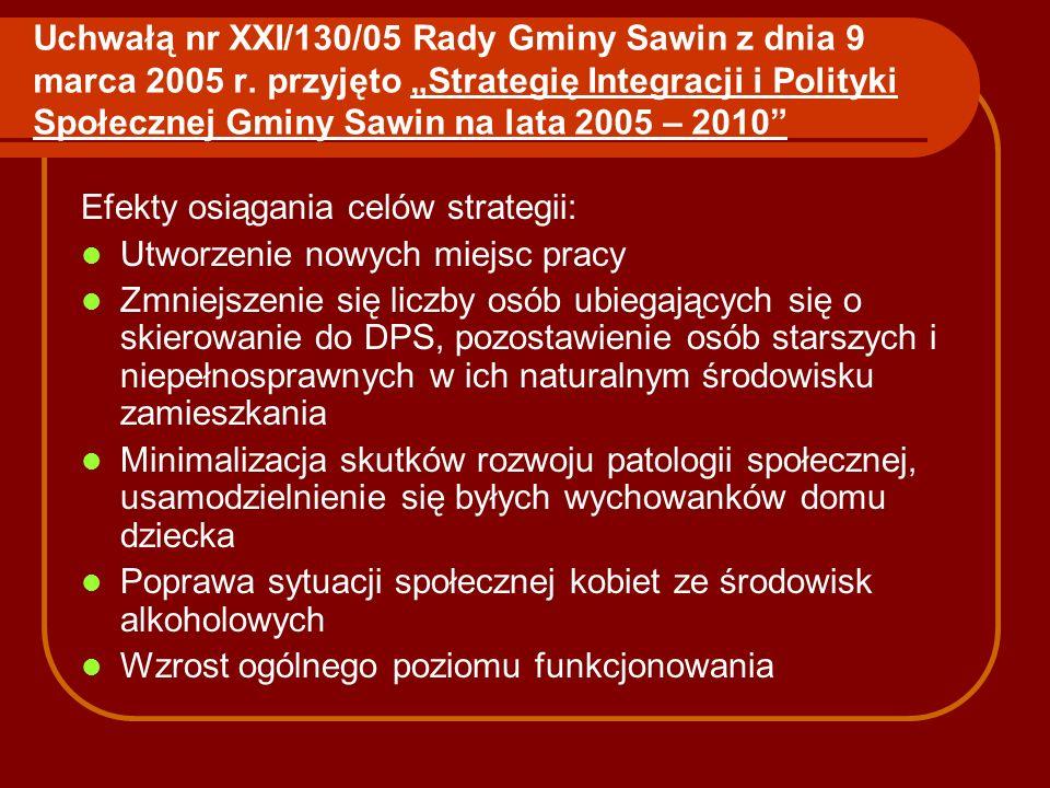 Uchwałą nr XXI/130/05 Rady Gminy Sawin z dnia 9 marca 2005 r. przyjęto Strategię Integracji i Polityki Społecznej Gminy Sawin na lata 2005 – 2010 Efek