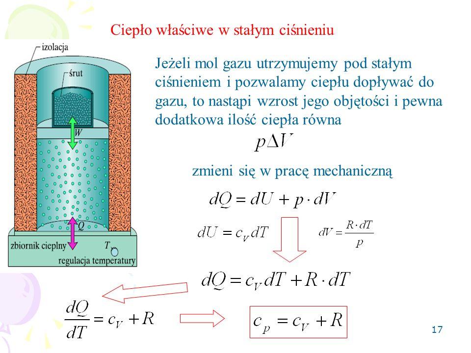 17 Ciepło właściwe w stałym ciśnieniu Jeżeli mol gazu utrzymujemy pod stałym ciśnieniem i pozwalamy ciepłu dopływać do gazu, to nastąpi wzrost jego ob