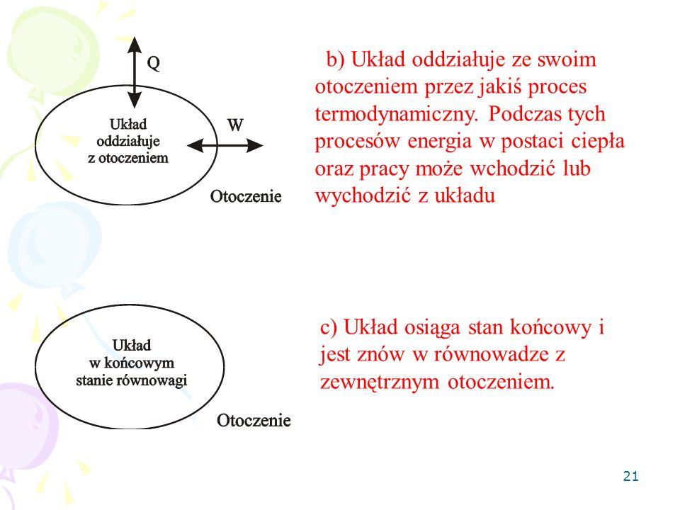 21 b) Układ oddziałuje ze swoim otoczeniem przez jakiś proces termodynamiczny. Podczas tych procesów energia w postaci ciepła oraz pracy może wchodzić