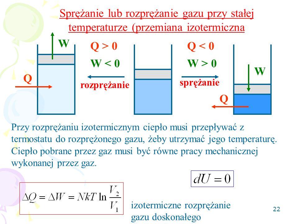 22 Q W Q W Q > 0Q < 0 W < 0W > 0 sprężanie rozprężanie Sprężanie lub rozprężanie gazu przy stałej temperaturze (przemiana izotermiczna izotermiczne ro