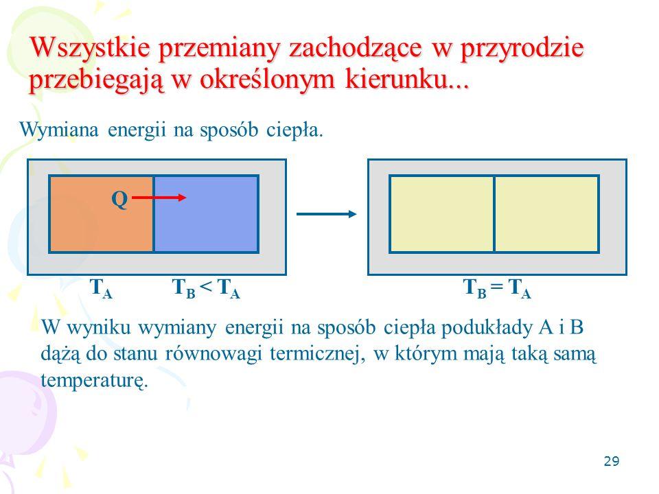 29 Wymiana energii na sposób ciepła. TATA T B < T A Q T B = T A W wyniku wymiany energii na sposób ciepła podukłady A i B dążą do stanu równowagi term