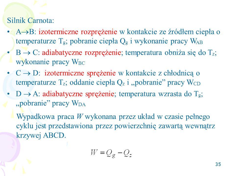 35 Silnik Carnota: A B: izotermiczne rozprężenie w kontakcie ze źródłem ciepła o temperaturze T g ; pobranie ciepła Q g i wykonanie pracy W AB B C: ad
