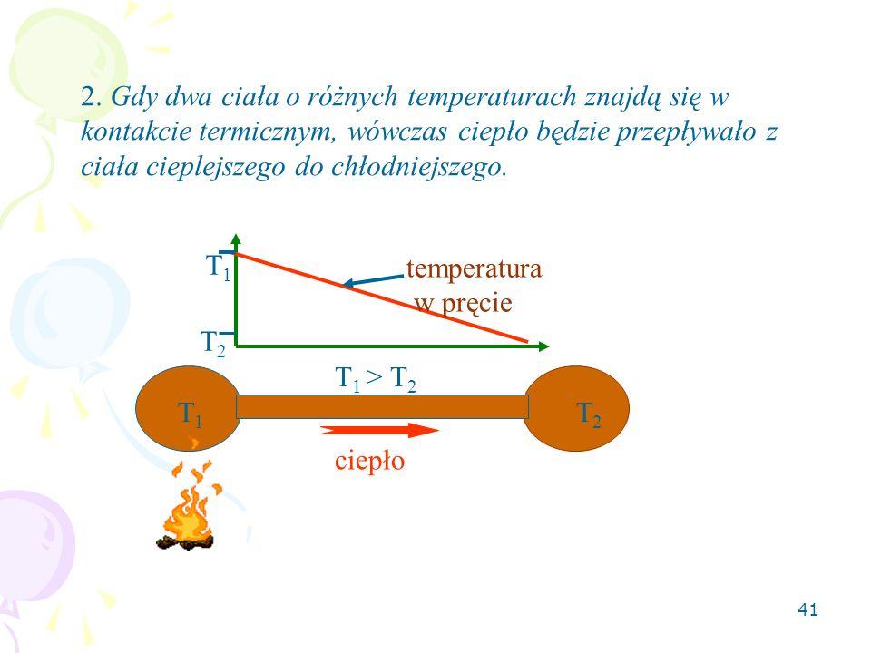 41 2. Gdy dwa ciała o różnych temperaturach znajdą się w kontakcie termicznym, wówczas ciepło będzie przepływało z ciała cieplejszego do chłodniejszeg