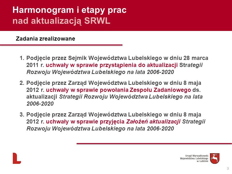 Harmonogram i etapy prac nad aktualizacją SRWL 3 Zadania zrealizowane 1.Podjęcie przez Sejmik Województwa Lubelskiego w dniu 28 marca 2011 r.