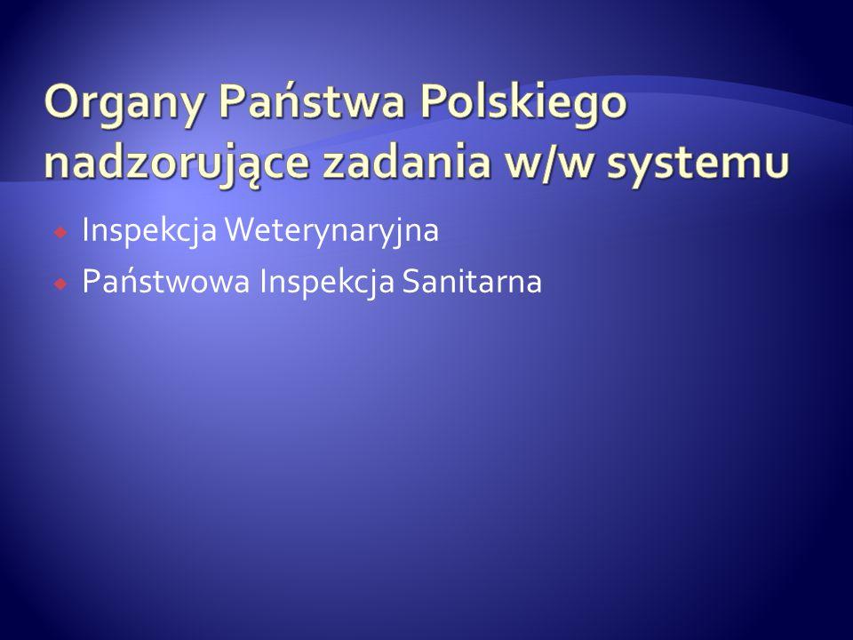 Inspekcja Weterynaryjna Państwowa Inspekcja Sanitarna