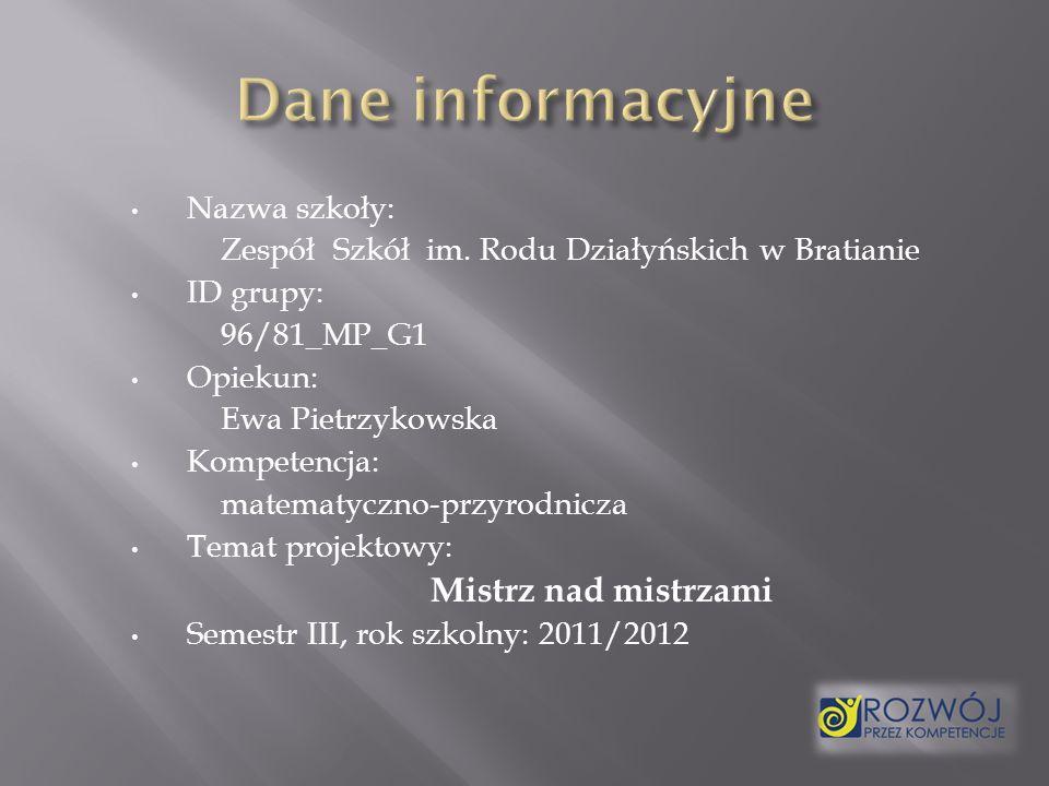 Nazwa szkoły: Zespół Szkół im.