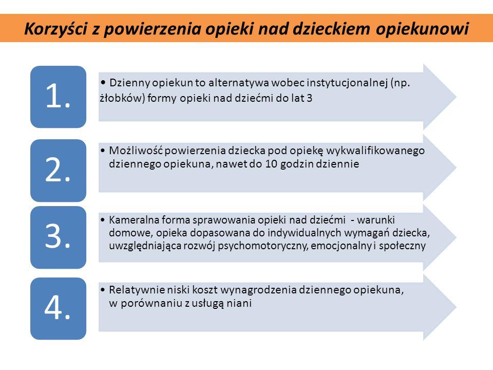 Komplementarność projektu Korzyści z powierzenia opieki nad dzieckiem opiekunowi Dzienny opiekun to alternatywa wobec instytucjonalnej (np. żłobków) f