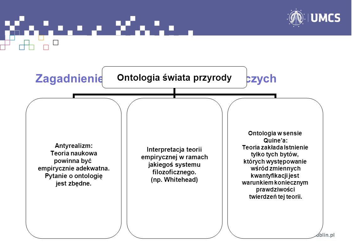 Zagadnienie ontologii teorii przyrodniczych www.umcs.filozofia.lublin.pl Ontologia świata przyrody Antyrealizm: Teoria naukowa powinna być empirycznie