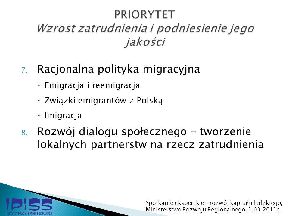 7. Racjonalna polityka migracyjna Emigracja i reemigracja Związki emigrantów z Polską Imigracja 8. Rozwój dialogu społecznego – tworzenie lokalnych pa