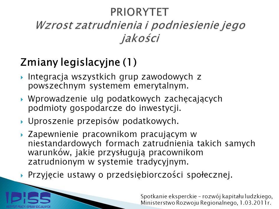 Zmiany legislacyjne (1) Integracja wszystkich grup zawodowych z powszechnym systemem emerytalnym. Wprowadzenie ulg podatkowych zachęcających podmioty