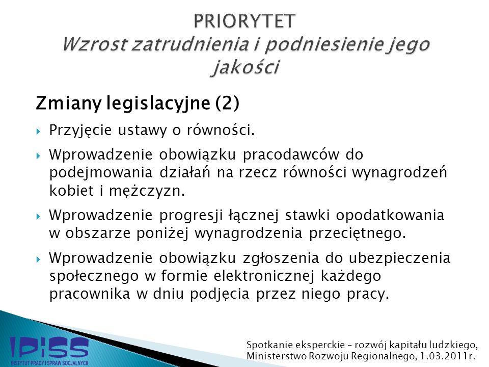 Zmiany legislacyjne (2) Przyjęcie ustawy o równości. Wprowadzenie obowiązku pracodawców do podejmowania działań na rzecz równości wynagrodzeń kobiet i