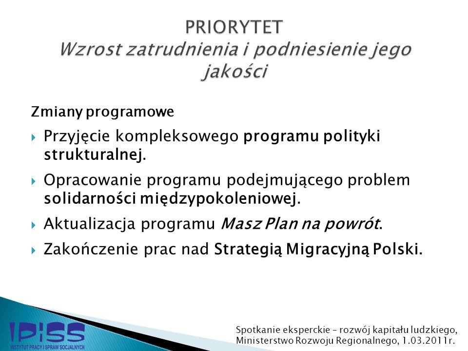 Zmiany programowe Przyjęcie kompleksowego programu polityki strukturalnej. Opracowanie programu podejmującego problem solidarności międzypokoleniowej.