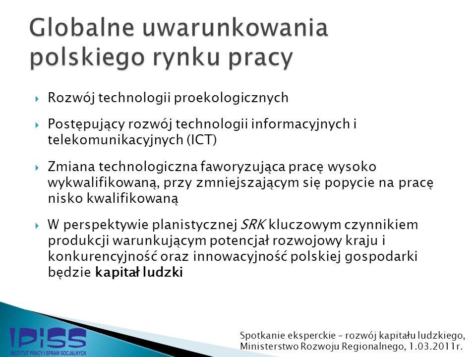 Rozwój technologii proekologicznych Postępujący rozwój technologii informacyjnych i telekomunikacyjnych (ICT) Zmiana technologiczna faworyzująca pracę