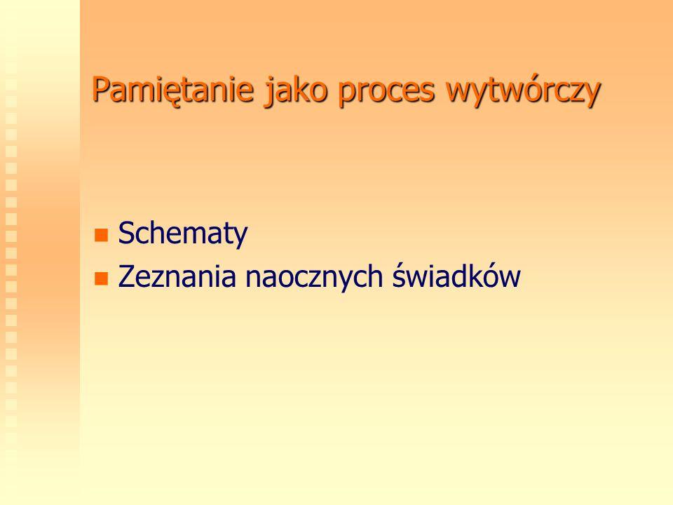 Pamiętanie jako proces wytwórczy Schematy Zeznania naocznych świadków