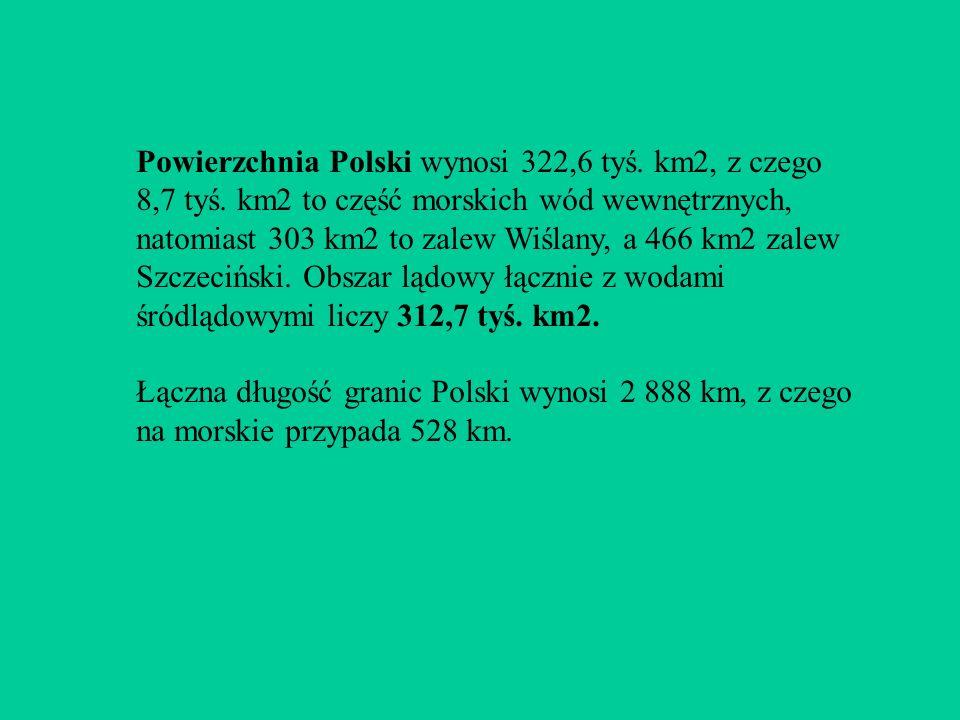 Powierzchnia Polski wynosi 322,6 tyś. km2, z czego 8,7 tyś. km2 to część morskich wód wewnętrznych, natomiast 303 km2 to zalew Wiślany, a 466 km2 zale