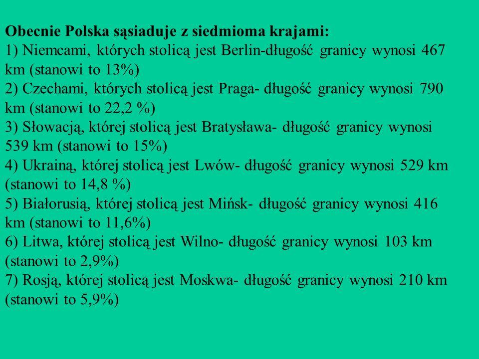 Obecnie Polska sąsiaduje z siedmioma krajami: 1) Niemcami, których stolicą jest Berlin-długość granicy wynosi 467 km (stanowi to 13%) 2) Czechami, których stolicą jest Praga- długość granicy wynosi 790 km (stanowi to 22,2 %) 3) Słowacją, której stolicą jest Bratysława- długość granicy wynosi 539 km (stanowi to 15%) 4) Ukrainą, której stolicą jest Lwów- długość granicy wynosi 529 km (stanowi to 14,8 %) 5) Białorusią, której stolicą jest Mińsk- długość granicy wynosi 416 km (stanowi to 11,6%) 6) Litwa, której stolicą jest Wilno- długość granicy wynosi 103 km (stanowi to 2,9%) 7) Rosją, której stolicą jest Moskwa- długość granicy wynosi 210 km (stanowi to 5,9%)