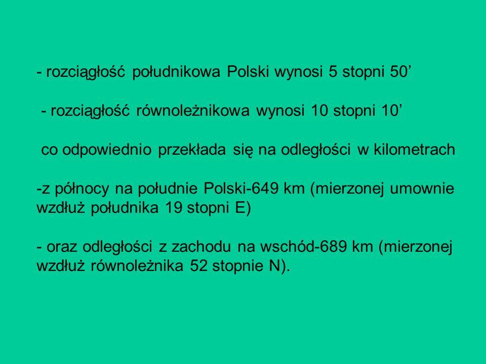 - rozciągłość południkowa Polski wynosi 5 stopni 50 - rozciągłość równoleżnikowa wynosi 10 stopni 10 co odpowiednio przekłada się na odległości w kilometrach -z północy na południe Polski-649 km (mierzonej umownie wzdłuż południka 19 stopni E) - oraz odległości z zachodu na wschód-689 km (mierzonej wzdłuż równoleżnika 52 stopnie N).